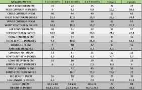 Crochet Scarf Size Chart Crochet Special Charts Of Measurements Patrones Crochet