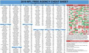 Nfl Depth Charts 2019 Nfl Free Agency Tracker Offseason Player Movement