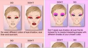 12 Prototypical Eyeshadow Application Chart