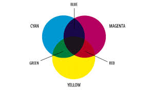 What To Colors Make Yellow Captivating Image002.gif Decorating Design