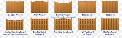 picket fence design. Picket Fence Brand - Gate And Design Picket