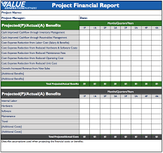 Finance Report Template Finance Report Format Complete Guide Example 23