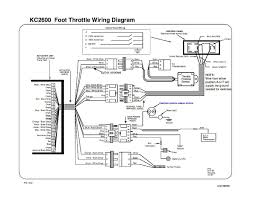 freightliner rv wiring diagrams wiring diagram technic freightliner fccc bus motorhome rv training modules schematics andfreightliner fccc bus motorhome rv training modules schematics