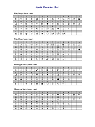 Wingdings Chart 3 Free Templates In Pdf Word Excel Download