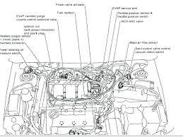 rc nitro engine diagram faithfuldynamicsinternational com rc nitro engine diagram dodge charger 2 7 engine diagram not wiring dodge nitro home improvement
