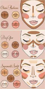 makeup contour blush bronzer concealer foundation