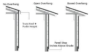 metal siding trim metal roofing gable trim a cozy metal siding calculator steel siding corrugated metal metal siding trim