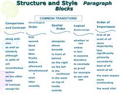 good transitions for essays paragraph transitions transitions in essays view larger