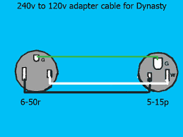 wiring options for dynasty  outlet to the machine a 3 wire 2 hot 1 ground 6 50 plug set in between i can see doing this a 14 50 4 wire 125 250 plug set but a 6 50