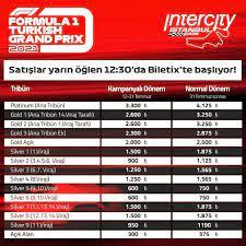 F1 Türkiye'nin bilet fiyatları belli oldu - Memurlar.Net