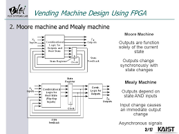 Design Of Vending Machine Controller Adorable Lecture 48 Coffee Vending Machine Using FPGA Ppt Video Online Download