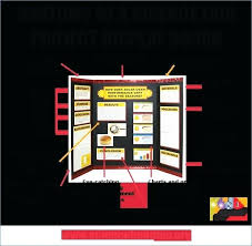The Project Display Board Is A Key Part Of Science Fair Template