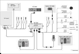 vdo car audio wiring diagram vdo image wiring diagram vdo dayton ms 5000 wiring diagram wiring diagrams and schematics on vdo car audio wiring diagram