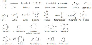 Chemistry Conversion Chart 2018 Organic Division Information
