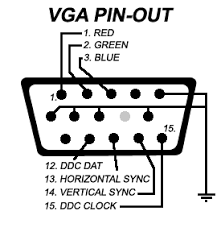 make your own vga cord of cat5 cable 4 steps sorry i am not using my other account anymore regarding your question im not sure what the issue can be i do know there is a data line that carries the