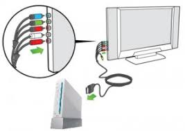 how to connect the nintendo wii to a hdtv gamingzap blog nintendo wii av to hdmi converter