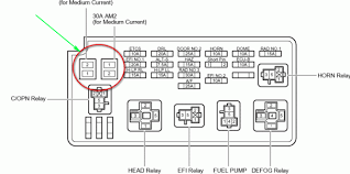 2008 toyota solara fuse box diagram electrical work wiring diagram \u2022 2004 Toyota Solara 2008 toyota solara fuse box layout toyota auto wiring diagrams rh nhrt info 2005 toyota matrix