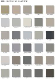 Stanley George Diy Building Materials Autentico Chalk Paint