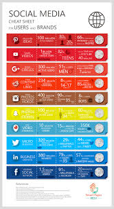 Social Media Cheat Sheet For Users And Brands Infographics