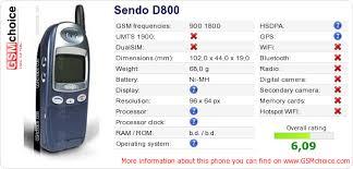 Sendo D800 :: GSMchoice.com