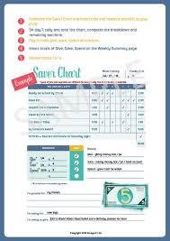 Ver Chart Smayver Saver Chart Blue