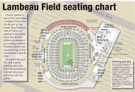 Lambeau Field Seating Diagram Lambeau Field Seating Chart