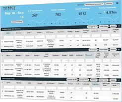 Cms Chart Audit Tool Hcc Predictive Risk Adjustment Solution