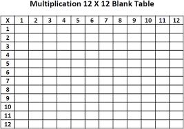 Multiplication Chart Blank 0 12 Multiplication Table Blank 0 12 C Ile Web E Hükmedin