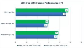 What Is The Difference Between Ddr3 Ram Ddr4 Ram Quora