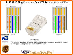 wiring diagram for cat6 cable wiring wiring diagrams cat6 connector wiring diagram jodebal com