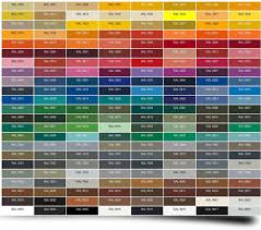 Ral 840 Hr Colour Chart The Ral Colour System