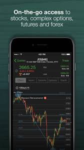 Nadex and cboe is thinkorswim trading bitcoin singapore are the only two licensed options. Thinkorswim Bitcoin Symbol How Did Bitcoin Start