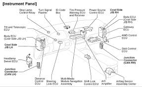 useful info for 2nd gen owners fuse box location lexus is forum left side