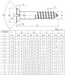 Countersunk Hole Size Chart Pilot Hole Sizes For Wood Screws Screw And Dimensions Size