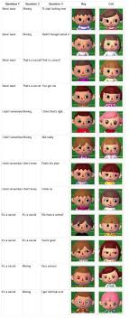 She can change your hair style hair color and eye color. Animal Crossing New Leaf Hair Guide Galhairs