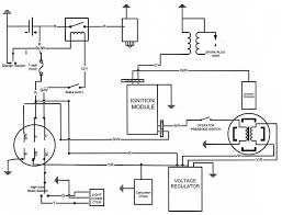 wiring diagram 90cc quad great installation of wiring diagram • adly atv 90cc amazing photo gallery some information and rh topcarspecs com 90cc chinese atv wiring diagram taotao 110cc wiring diagram