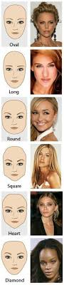 diffe face shapes need diffe kinds of make up let s see the difference between celebrities