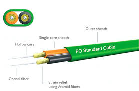 glass optical fiber plastic