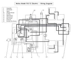 ez wiring diagram wiring diagram database ez go golf cart wiring diagram gas engine gallery