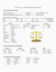 Imperial Liquid Measurement Conversion Chart Interpretive Imperial Liquid Measurement Conversion Chart