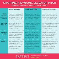 What Is A Elevator Speech How To Write The Perfect Elevator Pitch Mommikin