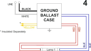 ballast wiring diagrams wiring diagram allanson fluorescent ballast wiring diagram