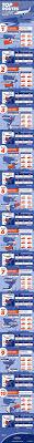 Kiad Airport Charts Dulles International Airport Kiad Air Charter Flights