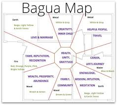 Bagua Chart Feng Shui Bagua Map Free Image Google Search Lauren B