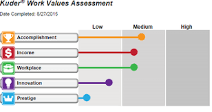 workplace values assessment assignments my site