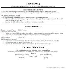 Sample Resume Lpn Demireagdiffusion Delectable Lpn Sample Resume