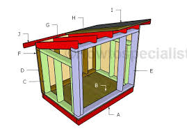 large dog house plans. Fine Large Building An Extra Large Dog House For Large Dog House Plans D