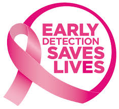Image result for self breast screening