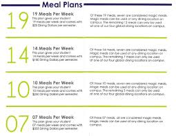 Planned Meals For A Week University Dining Plans High Point University High Point Nc