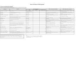 Cmp Blood Test Results Chart Download Printable Pdf